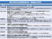 埼玉県内におけるまちづくりの現状20200911_6