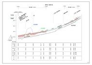 荒中右整備計画(県)付図_03