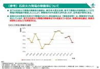 電気事業温暖化対策評価資料集_10