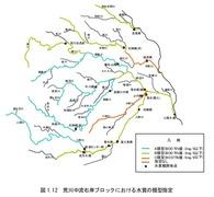 荒中右整備計画(県)200602_04