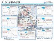 台風19号から見える河川災害の特徴と課題_05