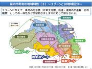 埼玉県内におけるまちづくりの現状20200911_10