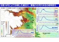 20200128CRCフォーラム・石川_02