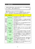 川越市協働指針(第3版))_4