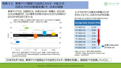 自然エネルギー財団202002_09