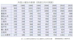 東松山市市民環境会議当日資料_15c