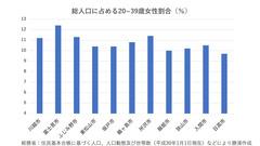 東松山市市民環境会議当日資料_12c
