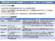 埼玉県内におけるまちづくりの現状20200911_5