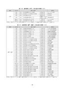 2-5荒川水系河川整備計画(200603)_09