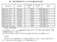 荒中右整備計画(県)200602_01