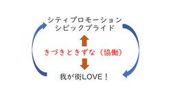東松山市市民環境会議当日資料_15a