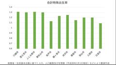 東松山市市民環境会議当日資料_13b