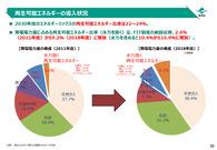 電気事業温暖化対策評価資料集_16