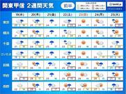 関東甲信越天気予報(19-25)