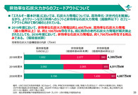 電気事業温暖化対策評価資料集_11