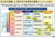 20150828参考資料_15