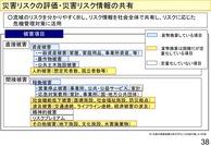 20150828参考資料_12