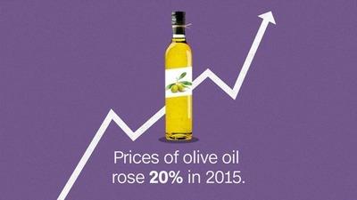 olive-oil-price-hike