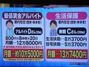 seikatuhogo-300x225