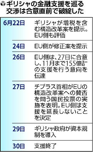 20150702-OYT1I50004-L