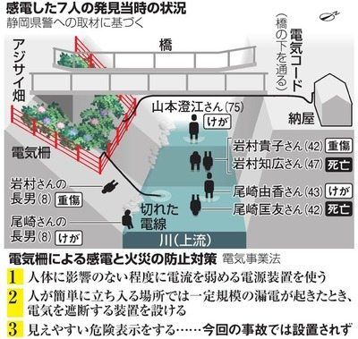 20150720-00000036-asahi-000-3-view