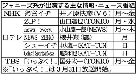 29fujizak20140129005_0