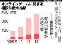 20130314-00000016-asahi-000-1-view