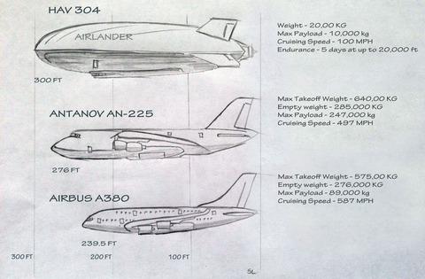 Airlander (1)