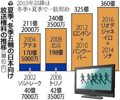2013-10-19-olympic-001s