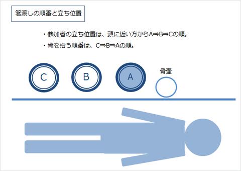 C8A4C5CFA4B7
