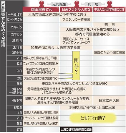 20140529-00000097-san-000-12-view