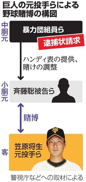 20160924-00000014-asahi-000-1-view
