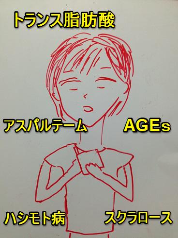 f:id:aku_soshiki:20140624165131p:plain
