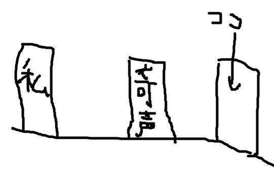 f:id:aku_soshiki:20150623193208p:plain