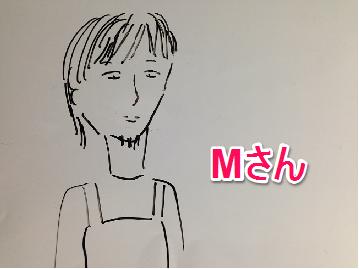 f:id:aku_soshiki:20140605223528p:plain
