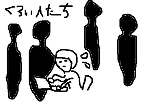 f:id:aku_soshiki:20160315194646p:plain