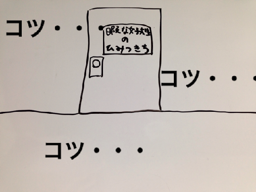 f:id:aku_soshiki:20140428085311p:plain