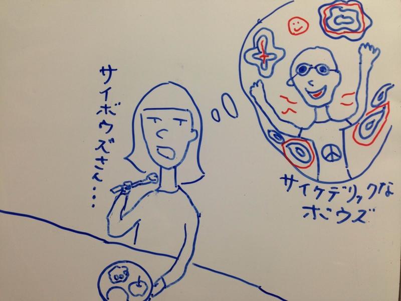 f:id:aku_soshiki:20140227131541j:plain