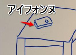 f:id:aku_soshiki:20140421215302p:plain