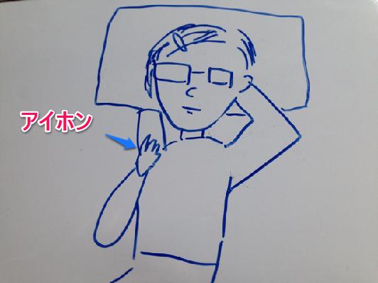 f:id:aku_soshiki:20140424164217p:plain