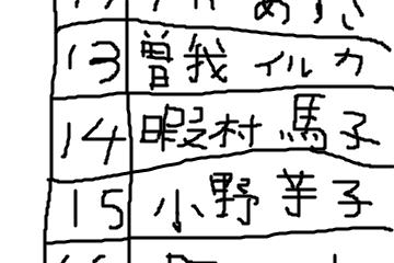f:id:aku_soshiki:20140917151659p:plain