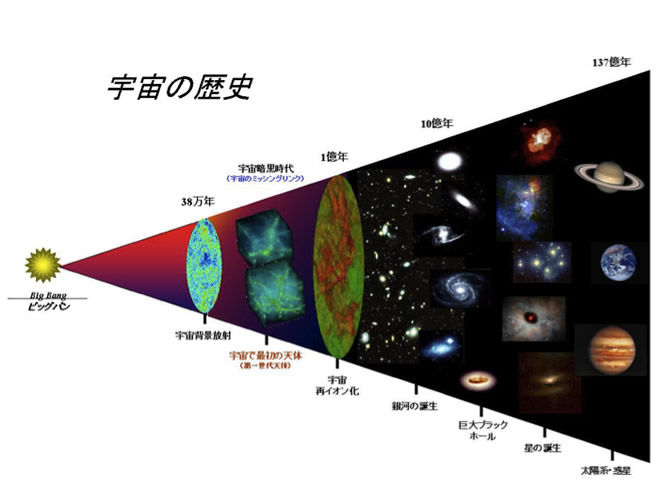 Astrophysics_Fig1