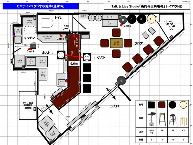ヒマスタ高円寺(通常期)ソーシャルディスタンス