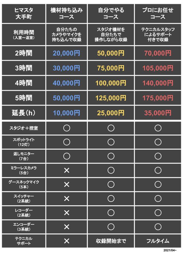 ヒマスタ大手町料金表_202104