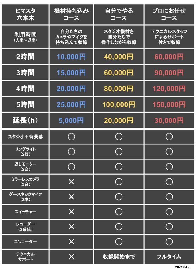 ヒマスタ六本木料金表_202104