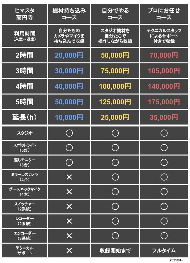 ヒマスタ高円寺料金表_202104