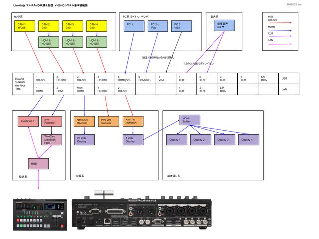 201802_V-60HD_ベース配線図