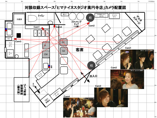 「ヒマナイヌスタジオ高円寺店」カメラ配置図