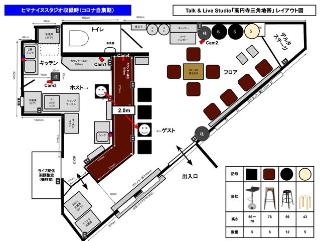 ヒマスタ高円寺(コロナ期)ソーシャルディスタンス