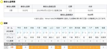 20190611toto結果